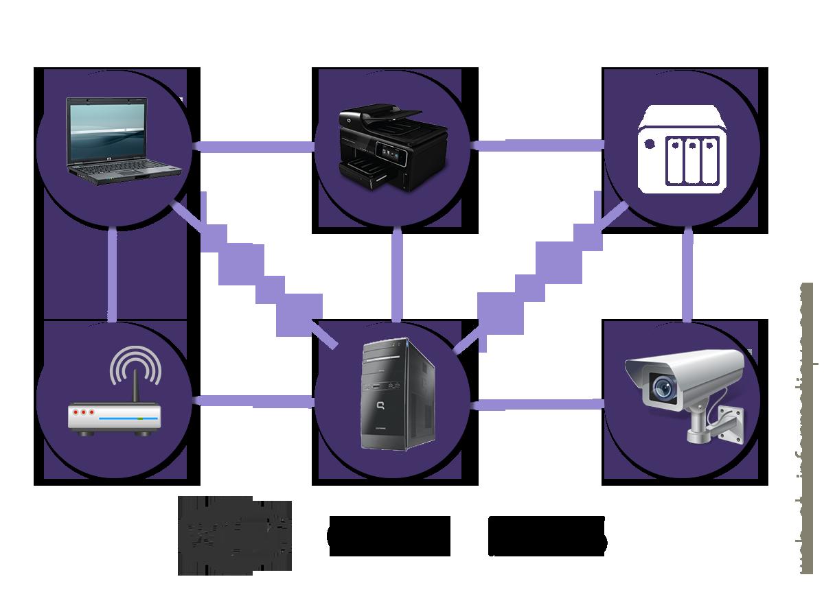 Réseau - Web et Informatique en Luberon de Apt à Cavaillon - Particuliers, Professionels & Sites internets. Réseau par web-et-informatique.com